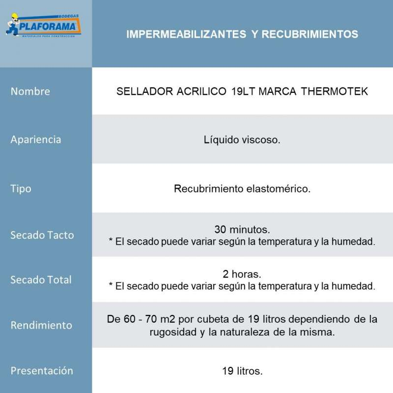 sellador-acrilico-primario-thermotek-cubeta-19L