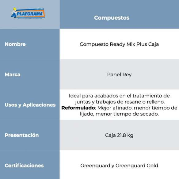 compuesto-multiusos-ready-mix-estandar-plus-21kg-panel-rey
