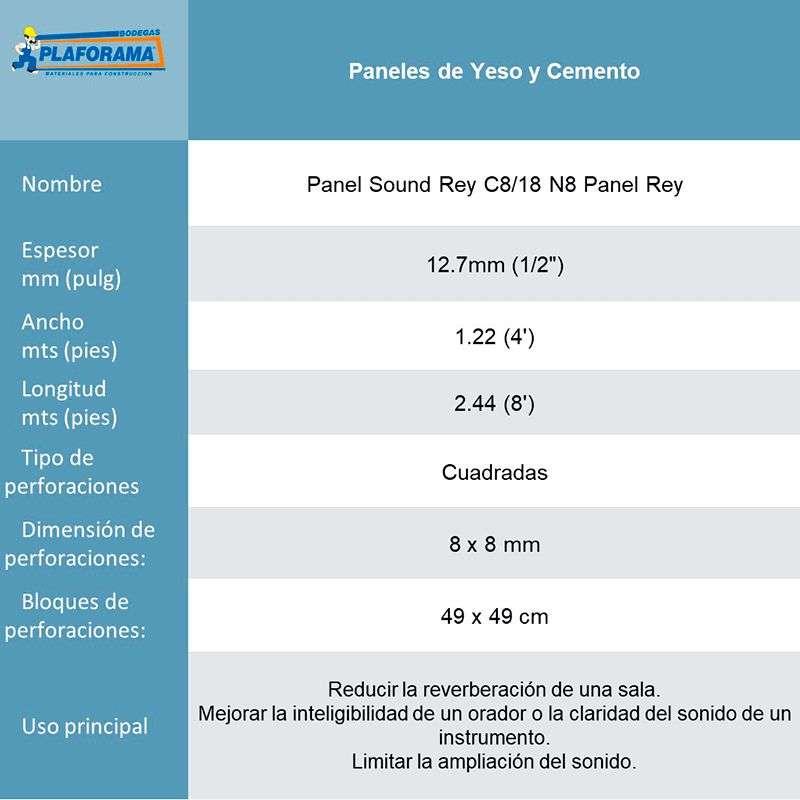 Panel Acústico Sound Rey Panel Rey...