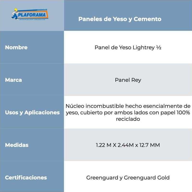 Panel de Yeso Ligero Light Rey Panel...