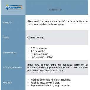 """AISLAMIENTO R-11 DE 3.5"""" (C/PAPEL) 16"""" X 50PIES PAQ 3 PZ"""